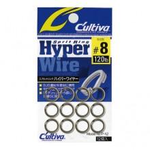 (오너)컬티바 스플릿 링 하이퍼 와이어 P-12